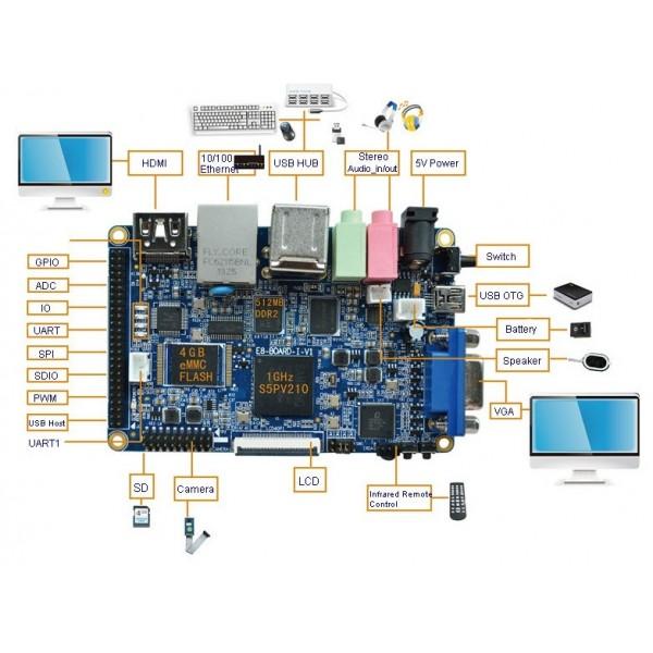 برد E8 Card-PC 1گیگاهرتزی/512مگ رم/cortex A8 ساپورت android,ubuntu,wince ( فروش مرحله دوم)