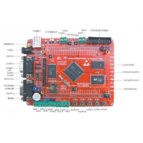مینی برد stm 32f103zet6-کویرالکترونیک