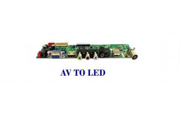 AV To LED/LCD