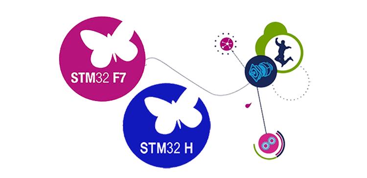 میکروکنترلرهای سری stm32f7 و stm32h در فروشگاه کویر موجود شد