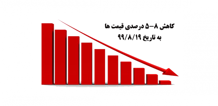 کاهش فوری قیمت ها ( کاهش قیمت5 الی 8 درصد قیمت ها ) 19-8-99